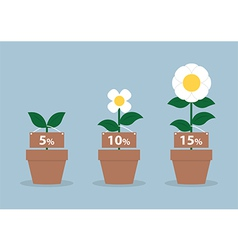 Interest rates and different size flowers fina vector