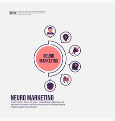 neuromarketing concept for presentation promotion vector image