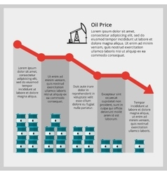 Oil price petrolium crisis vector image