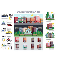 urban life infrastructure infographic poster vector image