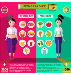 Proper and improper nutrition infographic concept vector