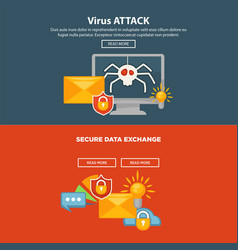 internet security and computer malware protection vector image vector image