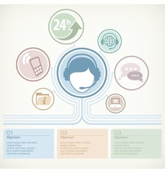 Customer service infographic vector image