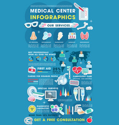Medical infographic health care service vector