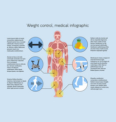 Measuring body mass medical infographic vector