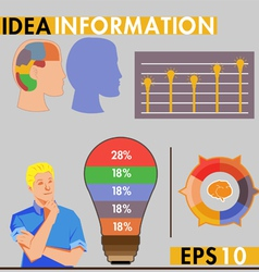 Think infographic vector image