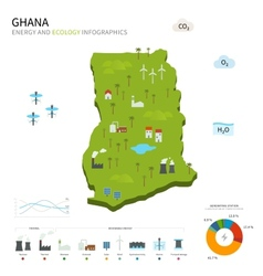 Energy industry and ecology of Ghana vector