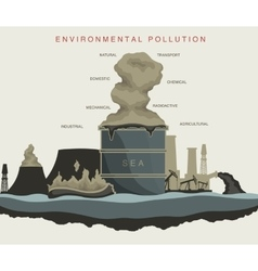 environmental pollution of the world ocean vector image