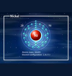 nickel atom diagram concept vector image