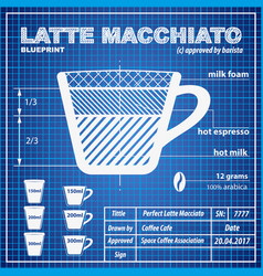 coffee latte macchiato composition making scheme vector image