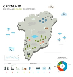 Energy industry and ecology of Greenland vector