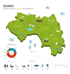 Energy industry and ecology of Guinea vector