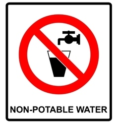 Do not drink water prohibition sign vector image