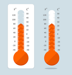 Cartoon red thermometer vector