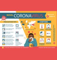coronavirus 2019-ncov infographic symptoms and vector image