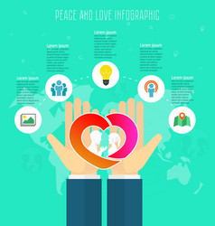 Love and peace concept infographic template Save vector image