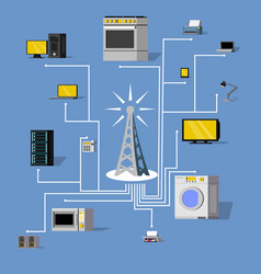 wireless connection concept vector image