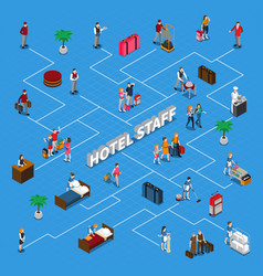 Hotel staff isometric flowchart vector