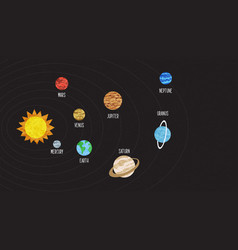solar system space planet icon education guide vector image