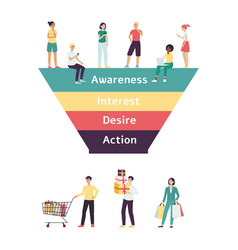 the marketing funnel infographic with people flat vector image