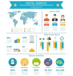 Hotel Service Infographic Set vector