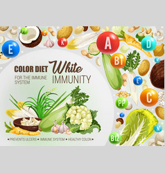 White color food diet immune system health vector