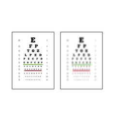 snellen chart eye test sharp and unsharp vector image