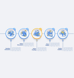 telecommuting app features infographic template vector image
