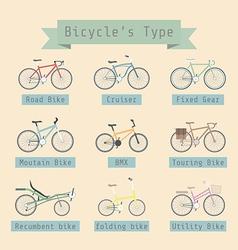 Typeofbike vector