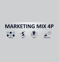 Marketing mix 4p banner for business and vector