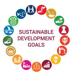 Sustainable development goals round concept vector