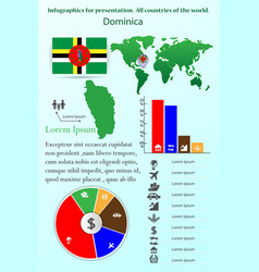 dominica infographics for presentation all vector image