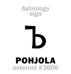 astrology asteroid pohjola vector image