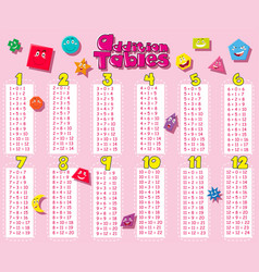 Addition tables with geometric shapes vector