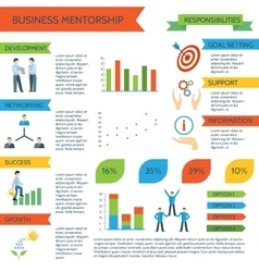 Mentoring Infographics Set vector image