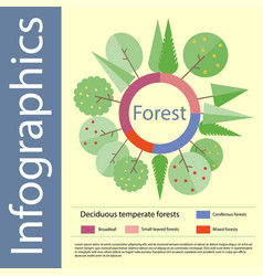Forest info-graphics in flat style vector