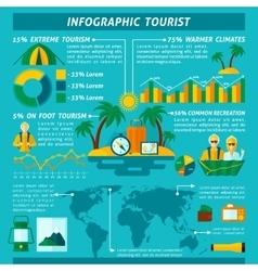 Tourist infographics set vector