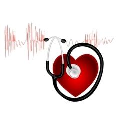 The cardiogram vector