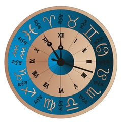 clock zodiac vector image