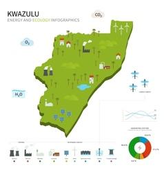 Energy industry and ecology of KwaZulu vector