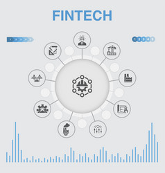 Fintech infographic with icons contains such vector