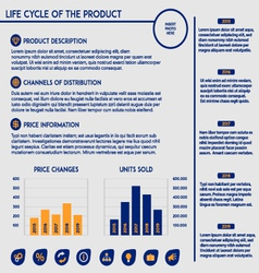 Life cycle of a product - business template vector image vector image