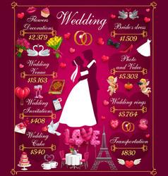 plan wedding costs hugging bride and groom vector image