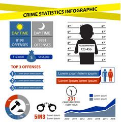 Crime Statistics Infographic vector