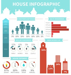 House infographic elements vector image