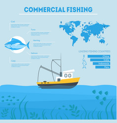 cartoon commercial fishing infographic card poster vector image