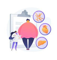 Obesity problem concept metaphor vector