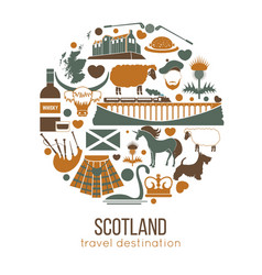 scotland travel collection vector image