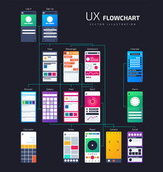 Ux ui structure app flowchart site map vector