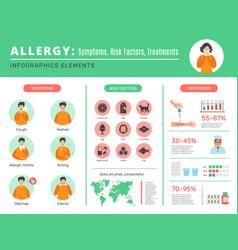 Allergy infographic sensitive human organism dust vector